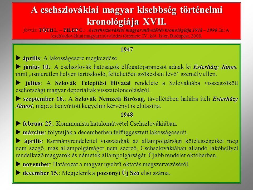 A csehszlovákiai magyar kisebbség történelmi kronológiája XVII. TÓTHFILEP A csehszlovákiai magyar kisebbség történelmi kronológiája XVII. forrás: TÓTH