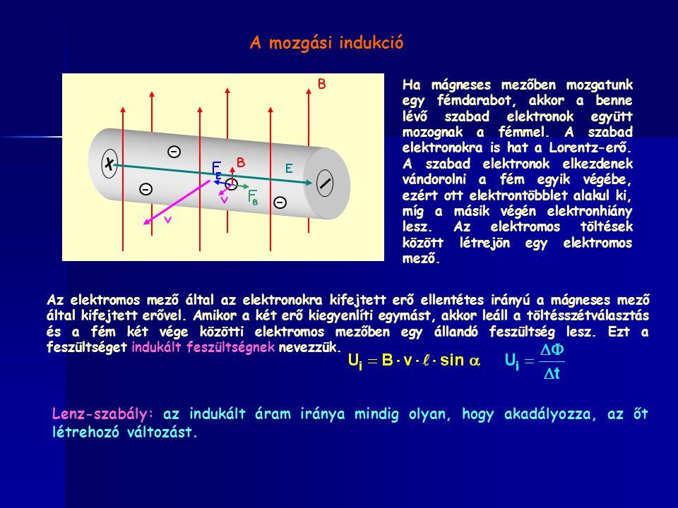 A mozgási indukció Ha mágneses mezőben mozgatunk egy fémdarabot, akkor a benne lévő szabad elektronok együtt mozognak a fémmel.