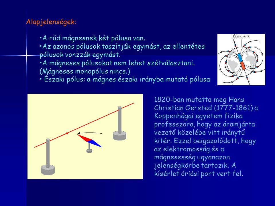 Alapjelenségek: A rúd mágnesnek két pólusa van.