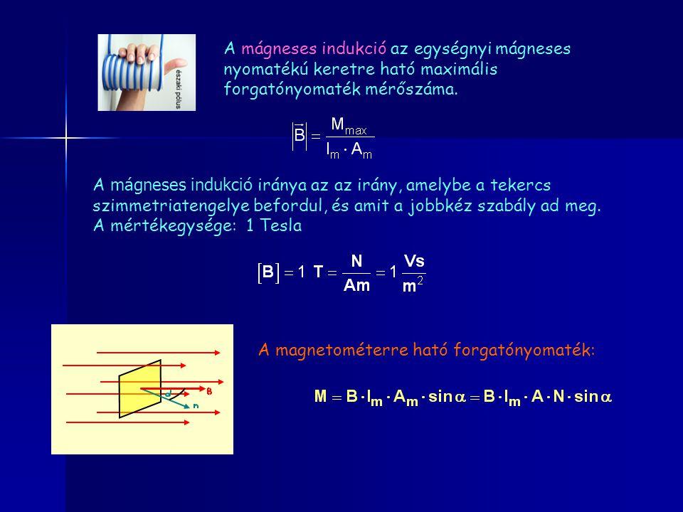 A mágneses mező szemléltetése A mágneses mezőt a mágneses indukcióvonalakkal szemléltetjük.