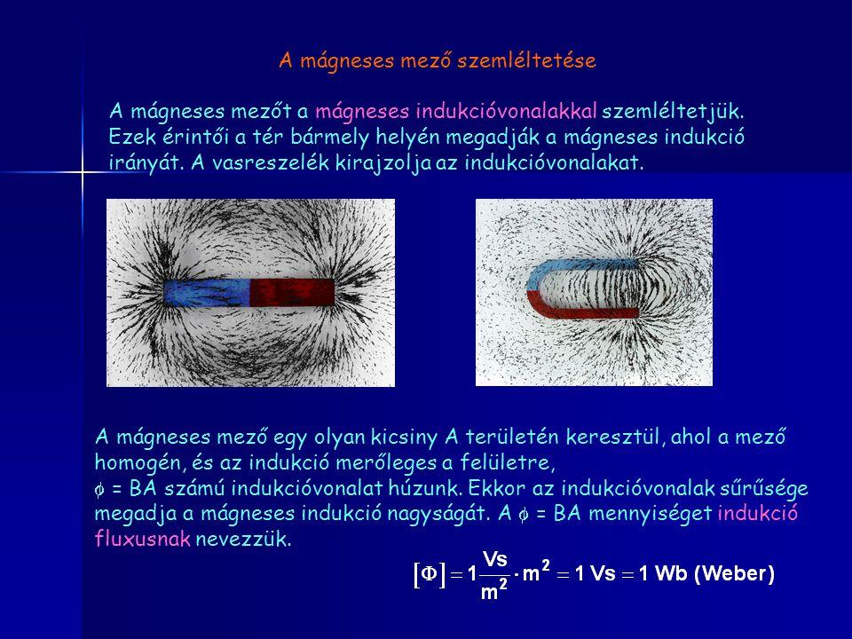 Áramvezetők mágneses tere Biot-Savart törvény: Az áramelem által keltett mágneses indukció egyenesen arányos az áram erősségével, a vezetékszakasz hosszával, a vezetékszakasznak és a vezetékszakasztól a vizsgált pontba mutató r vektor szögének a szinuszával, és fordítottan arányos az áramelemtől mért távolság négyzetével.