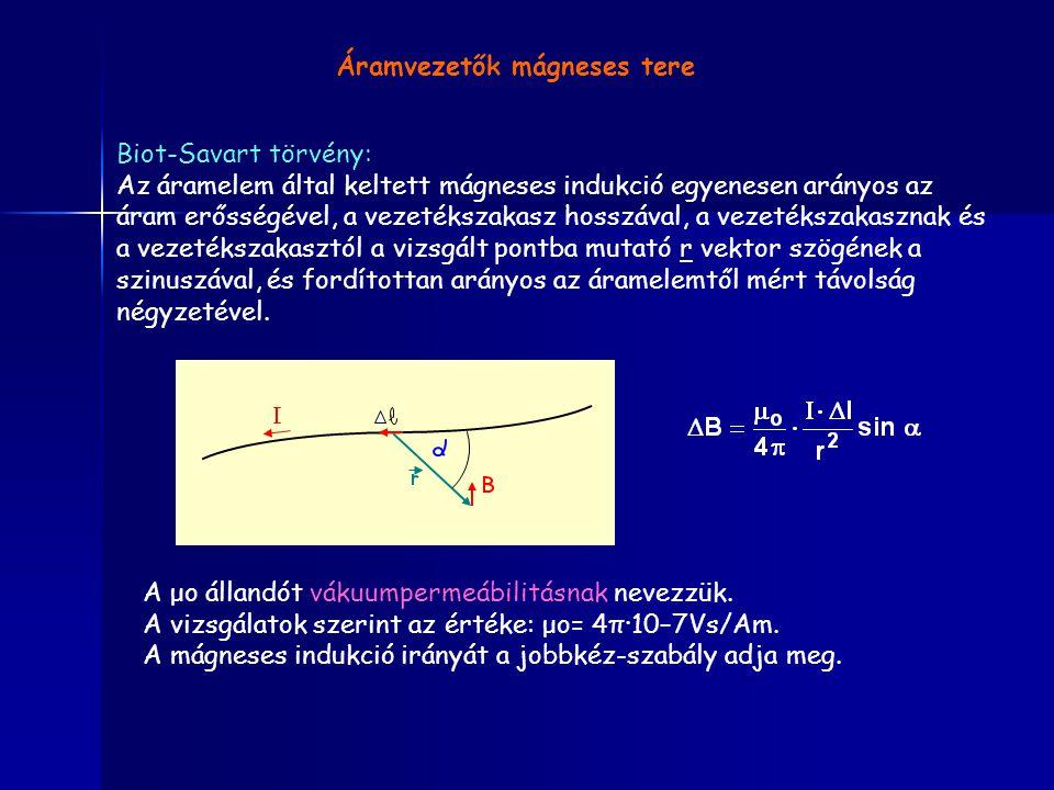 A mágneses indukció egy körvezető középpontjában: Áramvezetők mágneses tere vákuumban Egy v sebességgel mozgó töltés mágneses tere: Hosszú egyenes vezető mágneses tere: Hosszú egyenes tekercs mágneses tere: R k középkörsugarú, N menetű toroid belsejében az indukció: Ezek a kifejezések csak vákuumban érvényesek.
