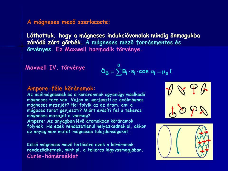 A mágneses mező szerkezete: Láthattuk, hogy a mágneses indukcióvonalak mindig önmagukba záródó zárt görbék.