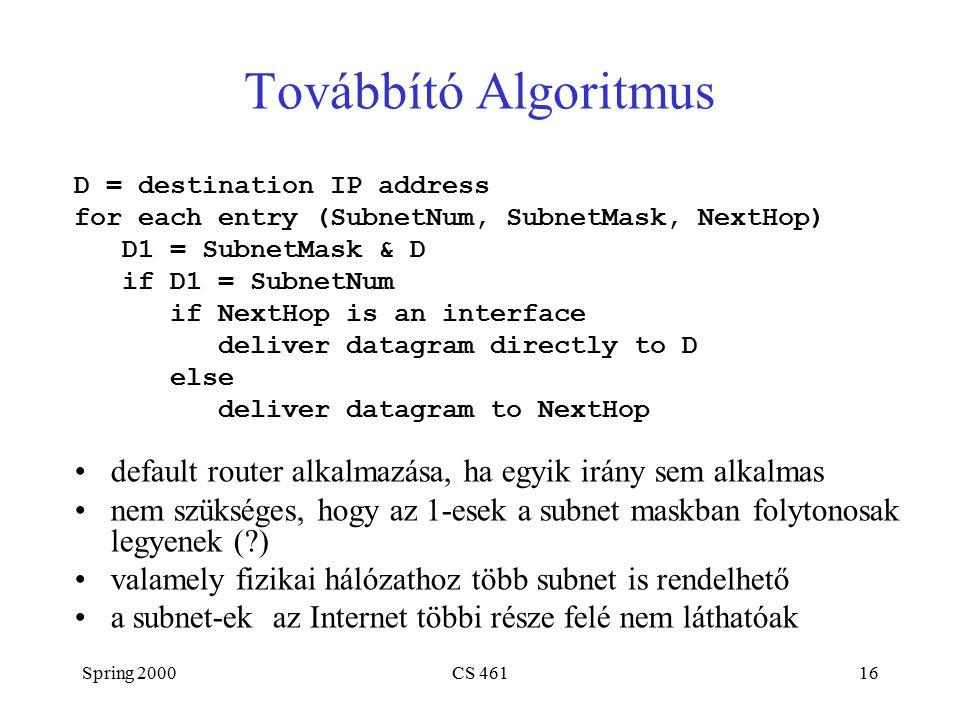 Spring 2000CS 46116 Továbbító Algoritmus D = destination IP address for each entry (SubnetNum, SubnetMask, NextHop) D1 = SubnetMask & D if D1 = SubnetNum if NextHop is an interface deliver datagram directly to D else deliver datagram to NextHop default router alkalmazása, ha egyik irány sem alkalmas nem szükséges, hogy az 1-esek a subnet maskban folytonosak legyenek ( ) valamely fizikai hálózathoz több subnet is rendelhető a subnet-ek az Internet többi része felé nem láthatóak