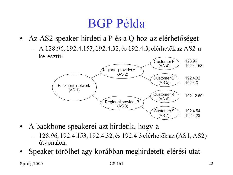 Spring 2000CS 46122 BGP Példa Az AS2 speaker hirdeti a P és a Q-hoz az elérhetőséget –A 128.96, 192.4.153, 192.4.32, és 192.4.3, elérhetők az AS2-n keresztül A backbone speakerei azt hirdetik, hogy a –128.96, 192.4.153, 192.4.32, és 192.4.3 elérhetők az (AS1, AS2) útvonalon.