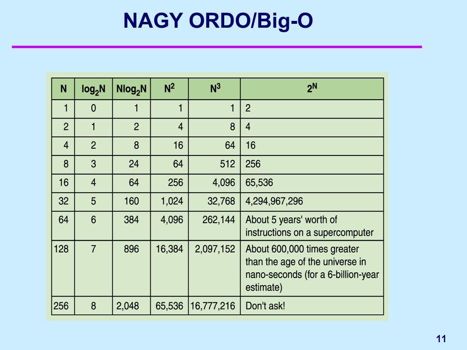 11 NAGY ORDO/Big-O