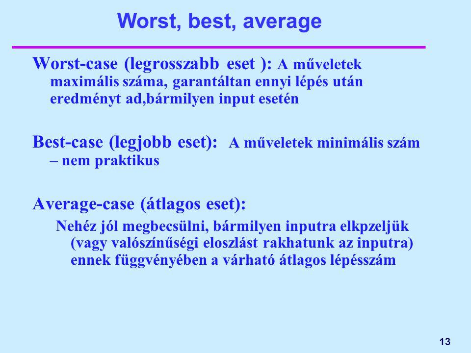 Worst, best, average Worst-case (legrosszabb eset ): A műveletek maximális száma, garantáltan ennyi lépés után eredményt ad,bármilyen input esetén Best-case (legjobb eset): A műveletek minimális szám – nem praktikus Average-case (átlagos eset): Nehéz jól megbecsülni, bármilyen inputra elkpzeljük (vagy valószínűségi eloszlást rakhatunk az inputra) ennek függvényében a várható átlagos lépésszám 13