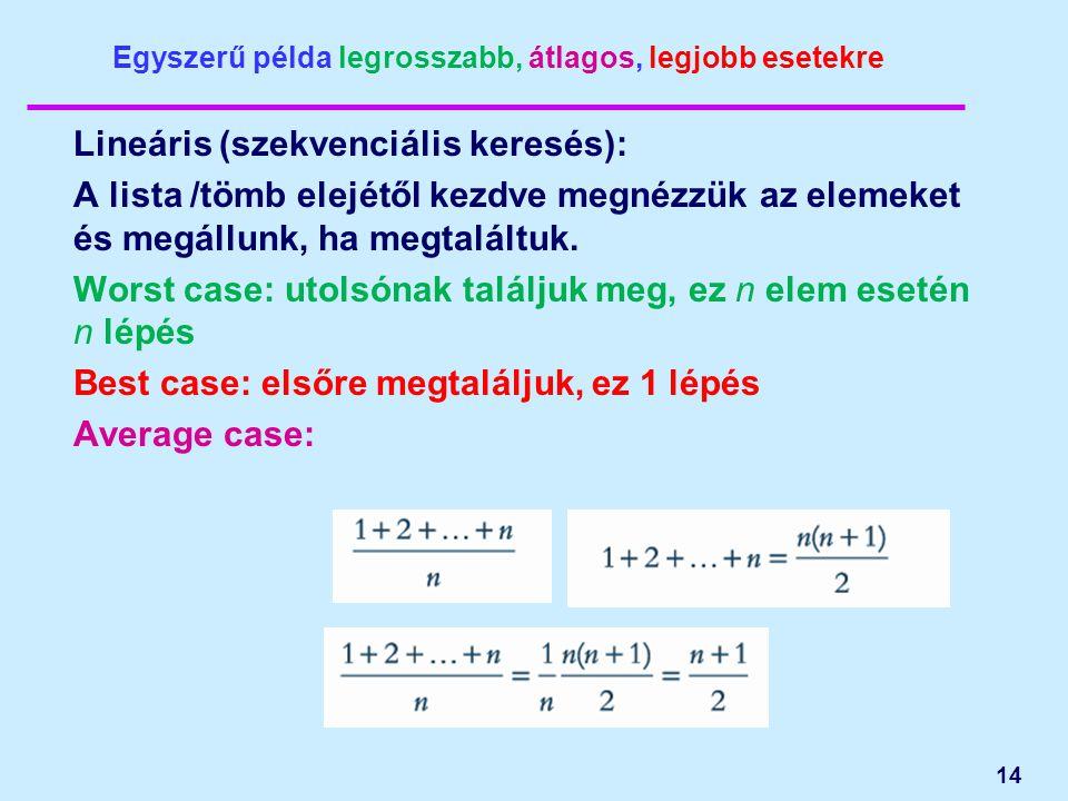 Egyszerű példa legrosszabb, átlagos, legjobb esetekre Lineáris (szekvenciális keresés): A lista /tömb elejétől kezdve megnézzük az elemeket és megállunk, ha megtaláltuk.