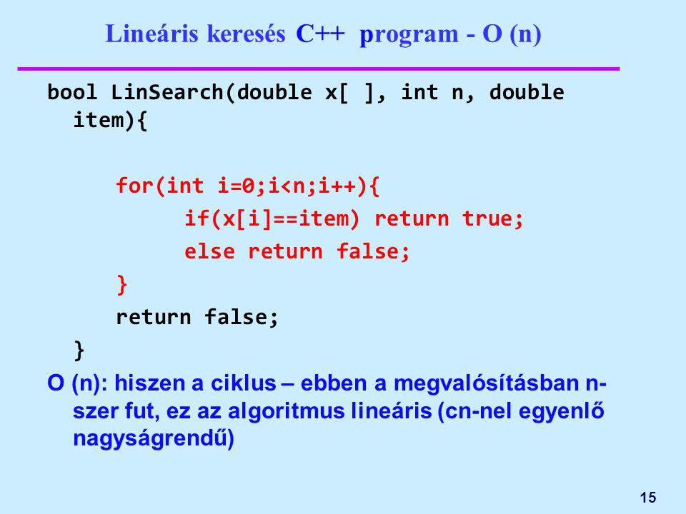 Lineáris keresés C++ program - O (n) bool LinSearch(double x[ ], int n, double item){ for(int i=0;i<n;i++){ if(x[i]==item) return true; else return false; } return false; } O (n): hiszen a ciklus – ebben a megvalósításban n- szer fut, ez az algoritmus lineáris (cn-nel egyenlő nagyságrendű) 15