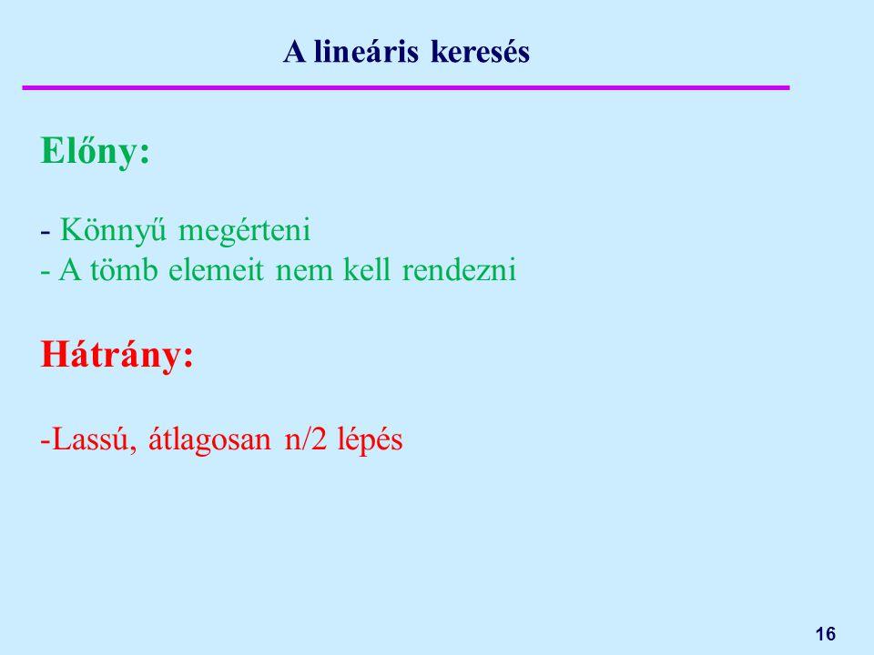 16 A lineáris keresés Előny: - Könnyű megérteni - A tömb elemeit nem kell rendezni Hátrány: -Lassú, átlagosan n/2 lépés