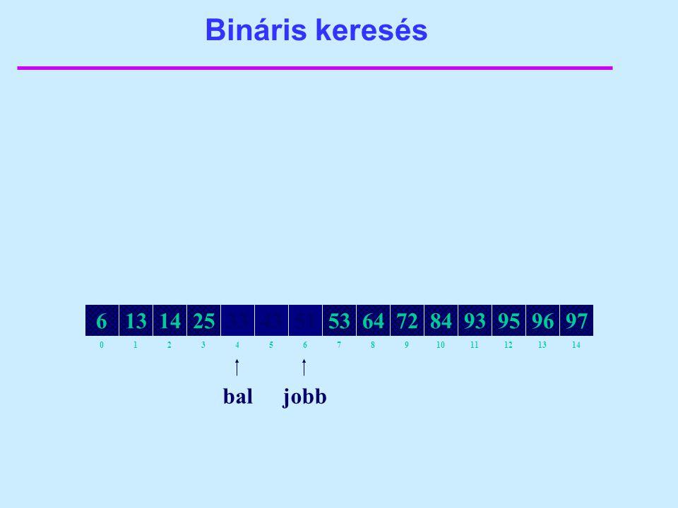Bináris keresés 82134657109111214130 64141325335143538472939597966 baljobb