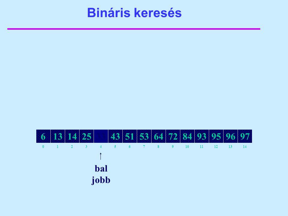 Bináris keresés 82134657109111214130 64141325335143538472939597966 bal jobb