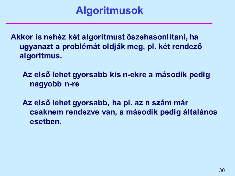 30 Algoritmusok Akkor is nehéz két algoritmust öszehasonlítani, ha ugyanazt a problémát oldják meg, pl. két rendező algoritmus. Az első lehet gyorsabb