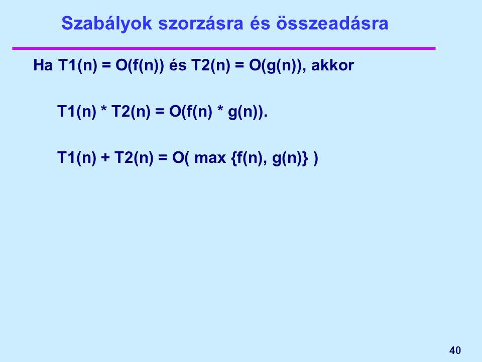 40 Szabályok szorzásra és összeadásra Ha T1(n) = O(f(n)) és T2(n) = O(g(n)), akkor T1(n) * T2(n) = O(f(n) * g(n)). T1(n) + T2(n) = O( max {f(n), g(n)}