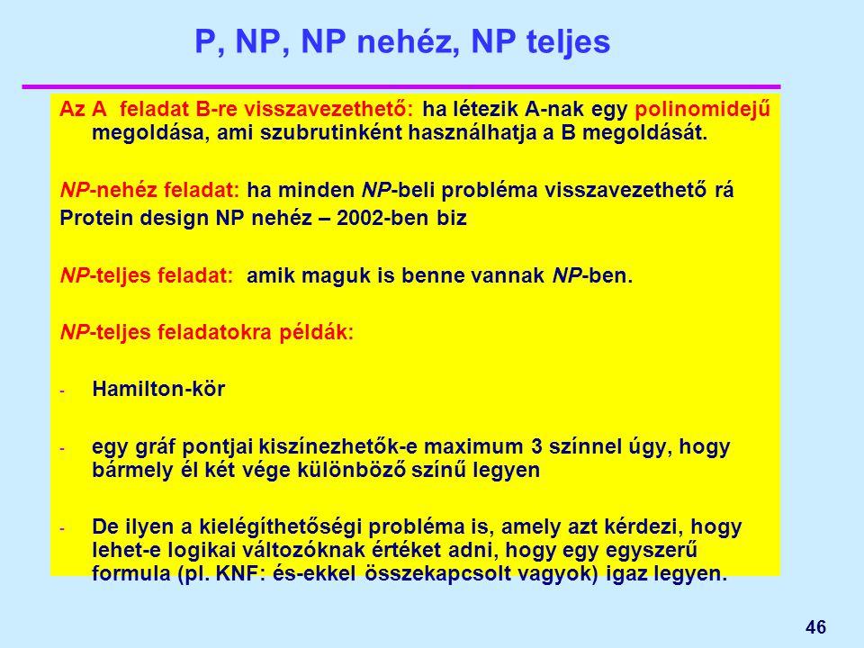 46 P, NP, NP nehéz, NP teljes Az A feladat B-re visszavezethető: ha létezik A-nak egy polinomidejű megoldása, ami szubrutinként használhatja a B megol