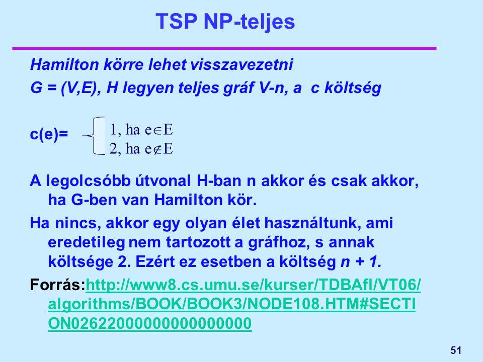 TSP NP-teljes Hamilton körre lehet visszavezetni G = (V,E), H legyen teljes gráf V-n, a c költség c(e)= A legolcsóbb útvonal H-ban n akkor és csak akkor, ha G-ben van Hamilton kör.
