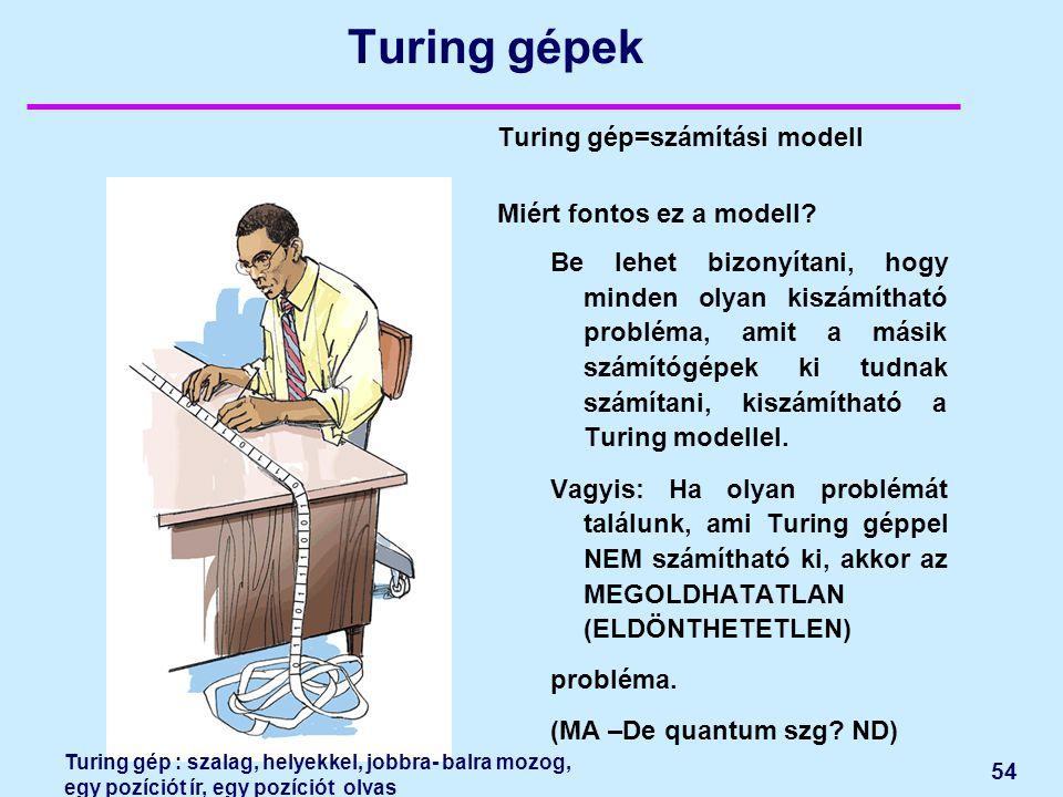 54 Turing gépek Turing gép=számítási modell Miért fontos ez a modell? Be lehet bizonyítani, hogy minden olyan kiszámítható probléma, amit a másik szám