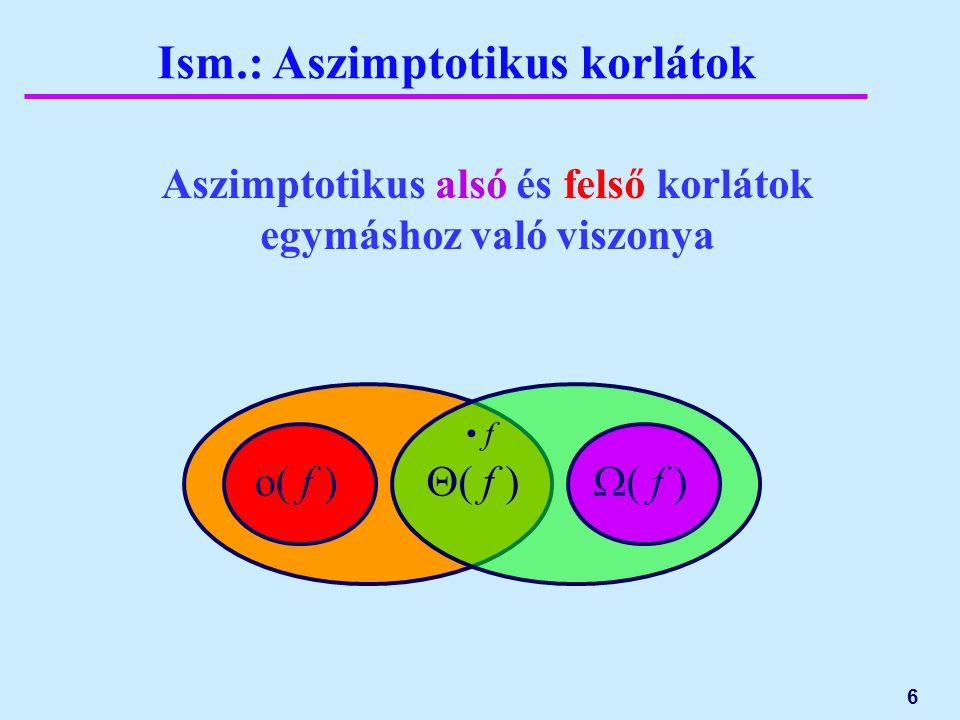 Aszimptotikus alsó és felső korlátok egymáshoz való viszonya 6  ( f ) o( f )  ( f ) f Ism.: Aszimptotikus korlátok