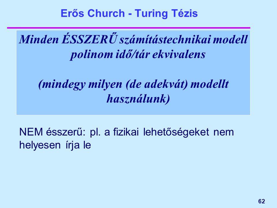 62 Erős Church - Turing Tézis Minden ÉSSZERŰ számítástechnikai modell polinom idő/tár ekvivalens (mindegy milyen (de adekvát) modellt használunk) NEM ésszerű: pl.