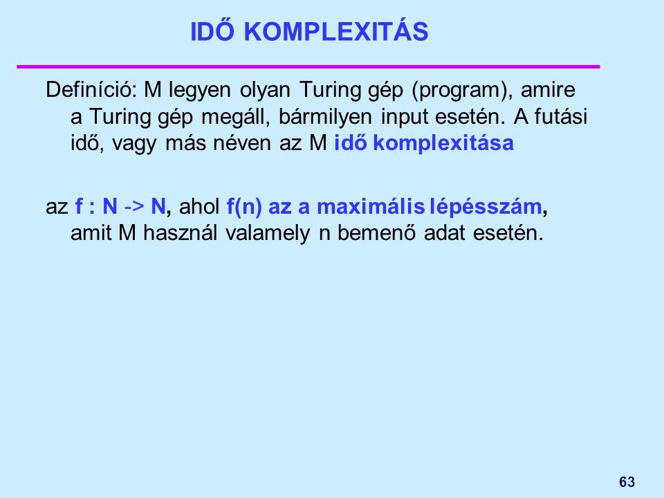 63 IDŐ KOMPLEXITÁS Definíció: M legyen olyan Turing gép (program), amire a Turing gép megáll, bármilyen input esetén. A futási idő, vagy más néven az