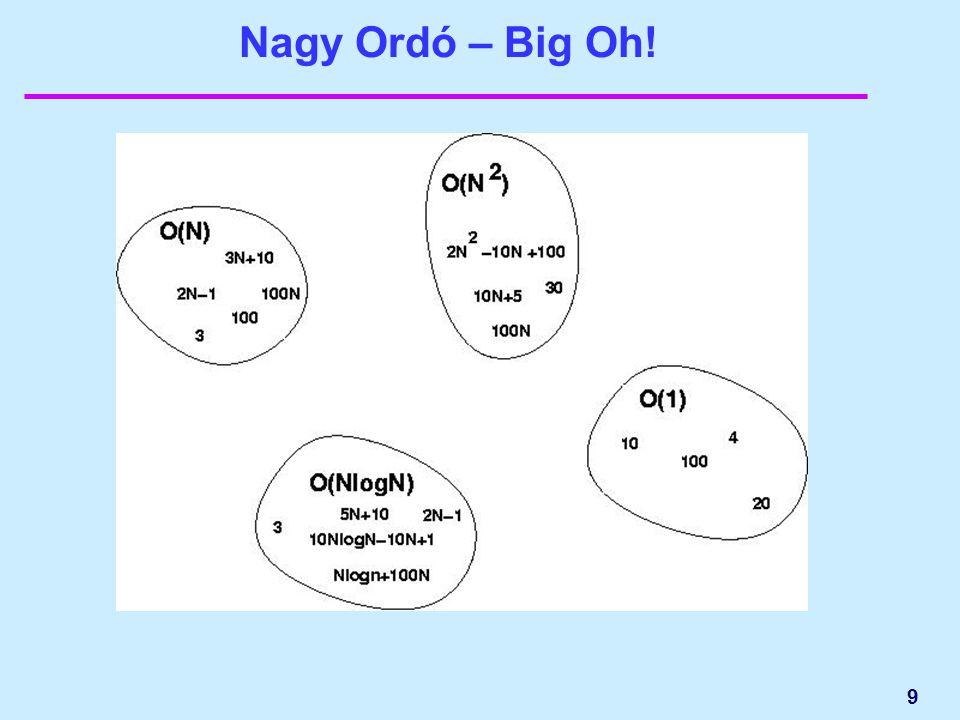 Nagy Ordó – Big Oh! 9
