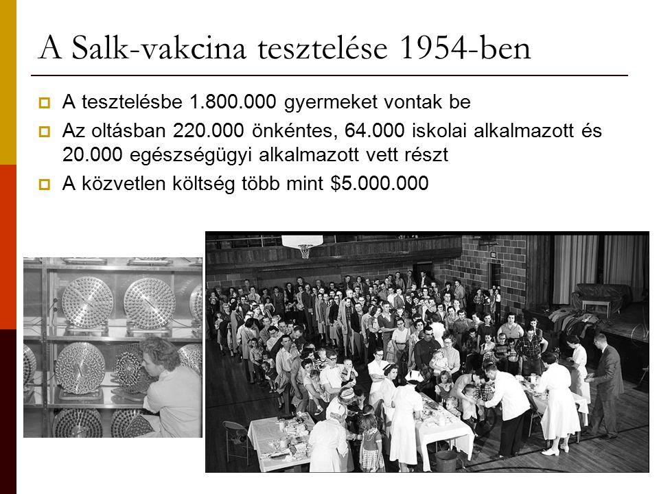 A Salk-vakcina tesztelése 1954-ben  A tesztelésbe 1.800.000 gyermeket vontak be  Az oltásban 220.000 önkéntes, 64.000 iskolai alkalmazott és 20.000 egészségügyi alkalmazott vett részt  A közvetlen költség több mint $5.000.000
