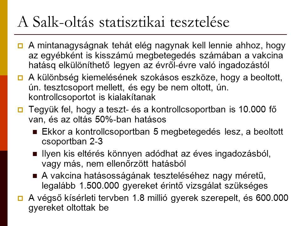 A Salk-oltás statisztikai tesztelése  A mintanagyságnak tehát elég nagynak kell lennie ahhoz, hogy az egyébként is kisszámú megbetegedés számában a vakcina hatásq elkülöníthető legyen az évről-évre való ingadozástól  A különbség kiemelésének szokásos eszköze, hogy a beoltott, ún.
