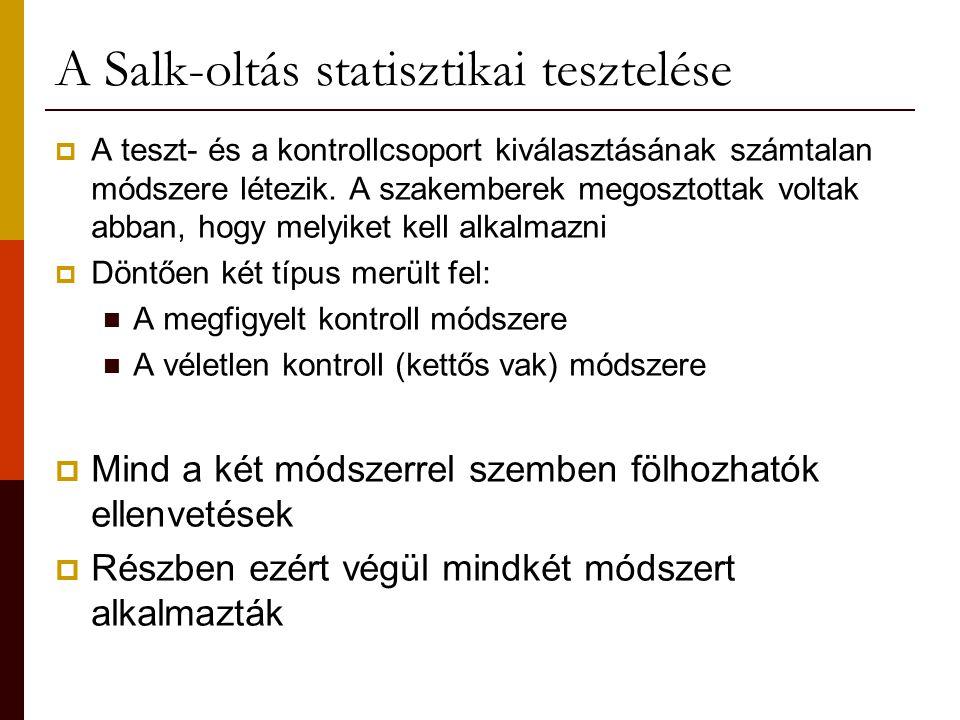A Salk-oltás statisztikai tesztelése  A teszt- és a kontrollcsoport kiválasztásának számtalan módszere létezik. A szakemberek megosztottak voltak abb