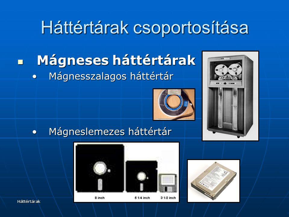 Háttértárak Háttértárak csoportosítása Mágneses háttértárak Mágneses háttértárak Mágnesszalagos háttértárMágnesszalagos háttértár Mágneslemezes háttértárMágneslemezes háttértár