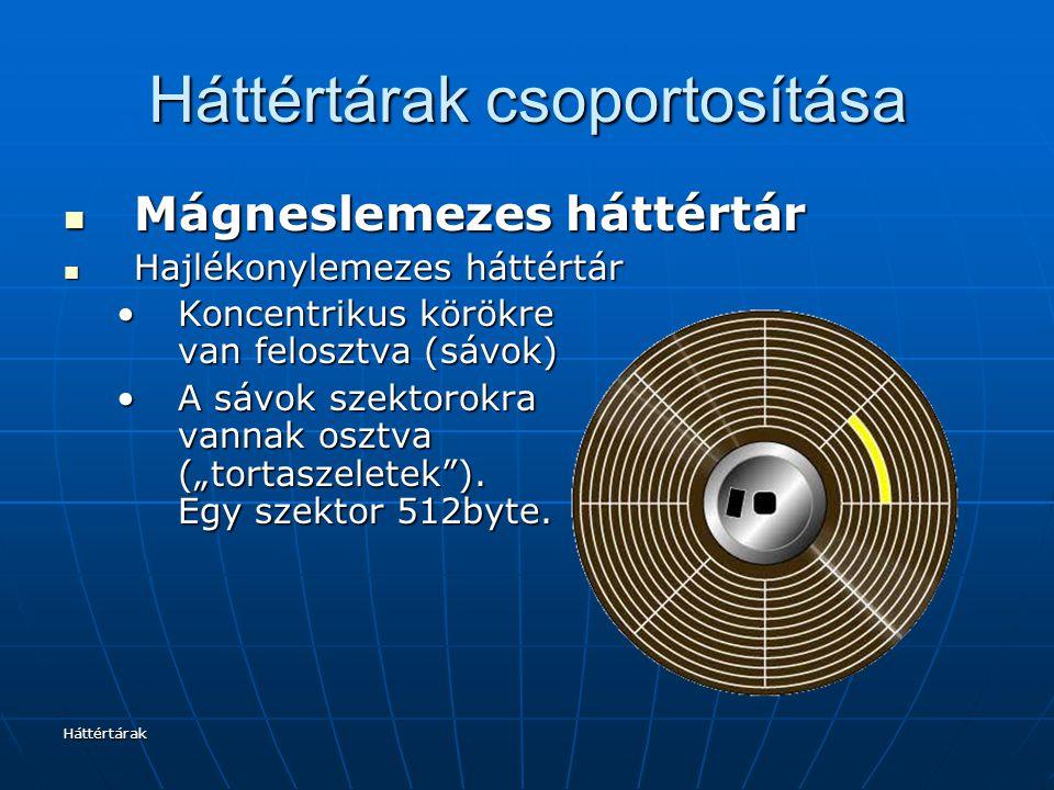 """Háttértárak Háttértárak csoportosítása Mágneslemezes háttértár Mágneslemezes háttértár Hajlékonylemezes háttértár Hajlékonylemezes háttértár Koncentrikus körökre van felosztva (sávok)Koncentrikus körökre van felosztva (sávok) A sávok szektorokra vannak osztva (""""tortaszeletek )."""