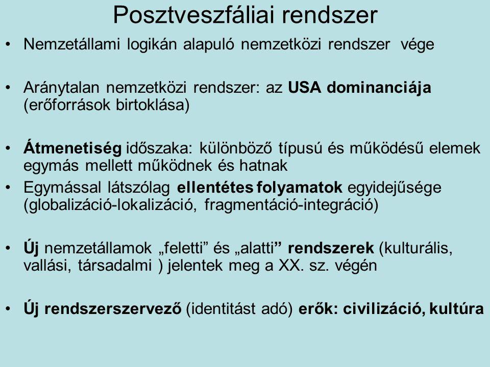 Posztveszfáliai rendszer Nemzetállami logikán alapuló nemzetközi rendszer vége Aránytalan nemzetközi rendszer: az USA dominanciája (erőforrások birtok