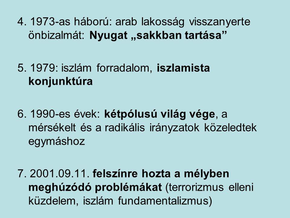 """4. 1973-as háború: arab lakosság visszanyerte önbizalmát: Nyugat """"sakkban tartása"""" 5. 1979: iszlám forradalom, iszlamista konjunktúra 6. 1990-es évek:"""