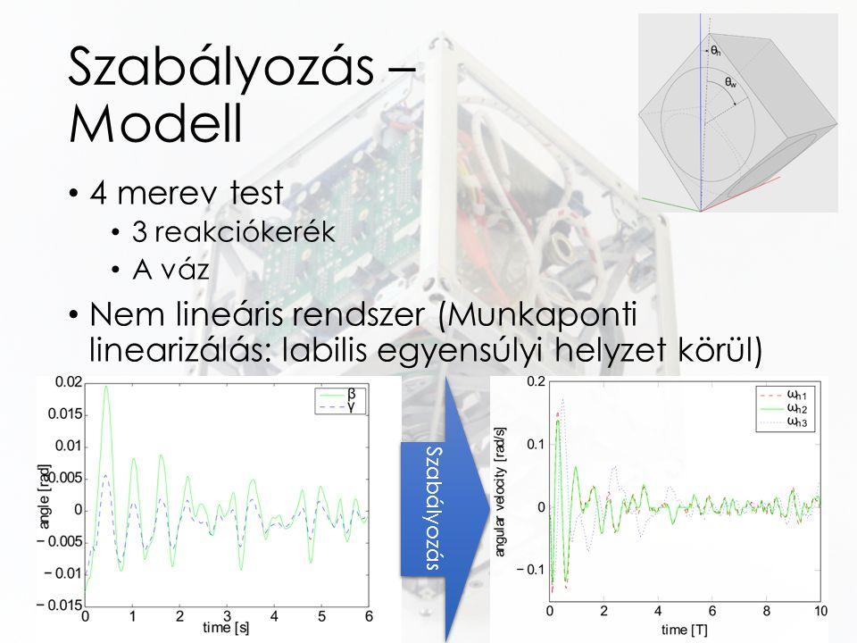 Szabályozás – Modell 4 merev test 3 reakciókerék A váz Nem lineáris rendszer (Munkaponti linearizálás: labilis egyensúlyi helyzet körül) Szabályozás
