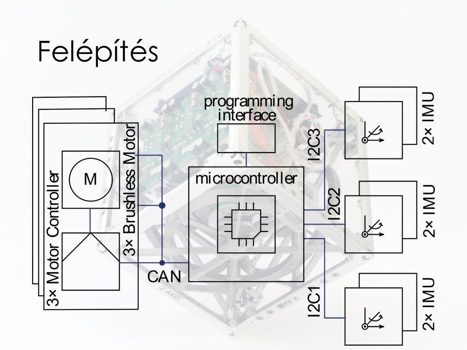Szenzorok Inertial Measurement Unit (Tehetetlenségi mérőegység) - InvenSense MPU-6050 Giroszkóp Gyorsulásmérő Iránytű MEMS A kocka minen oldalán 1-1 Méri: Dőlés Szöggyorsulás I 2 C