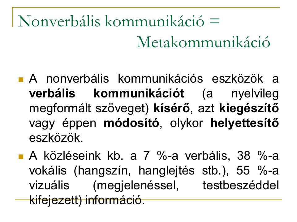 Nonverbális kommunikáció = Metakommunikáció A nonverbális kommunikációs eszközök a verbális kommunikációt (a nyelvileg megformált szöveget) kísérő, azt kiegészítő vagy éppen módosító, olykor helyettesítő eszközök.