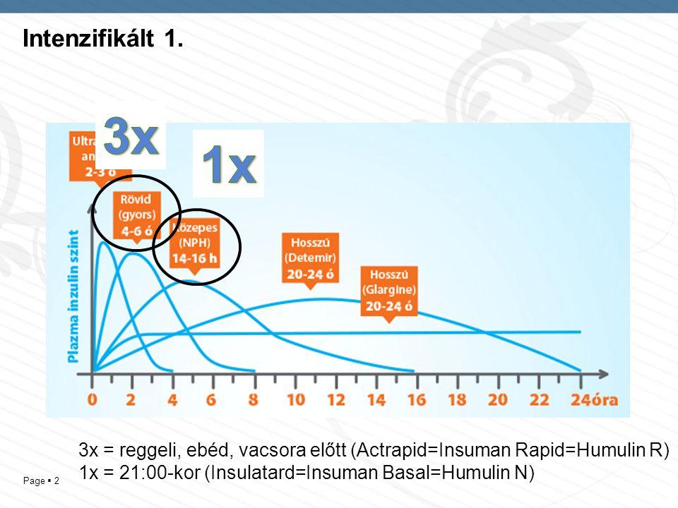 Page  2 Intenzifikált 1. 3x = reggeli, ebéd, vacsora előtt (Actrapid=Insuman Rapid=Humulin R) 1x = 21:00-kor (Insulatard=Insuman Basal=Humulin N)