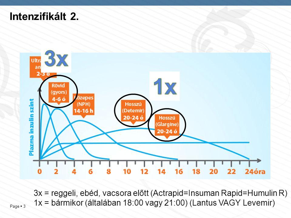 Page  3 Intenzifikált 2. 3x = reggeli, ebéd, vacsora előtt (Actrapid=Insuman Rapid=Humulin R) 1x = bármikor (általában 18:00 vagy 21:00) (Lantus VAGY