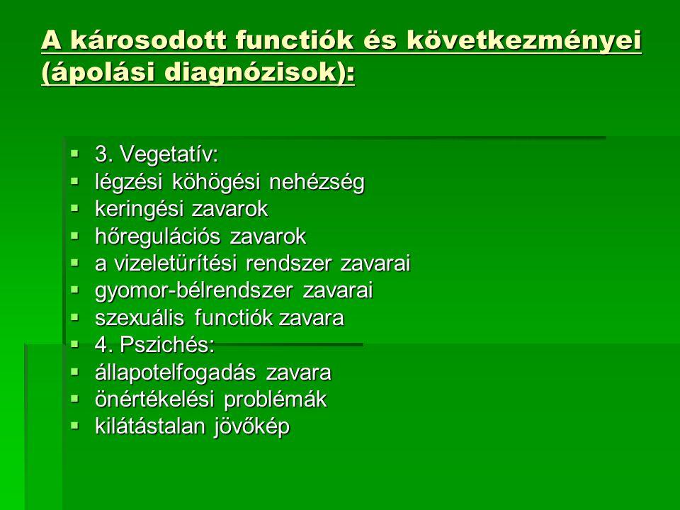 A károsodott functiók és következményei (ápolási diagnózisok):  3. Vegetatív:  légzési köhögési nehézség  keringési zavarok  hőregulációs zavarok