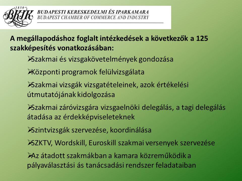 A megállapodáshoz foglalt intézkedések a következők a 125 szakképesítés vonatkozásában:  Szakmai és vizsgakövetelmények gondozása  Központi programok felülvizsgálata  Szakmai vizsgák vizsgatételeinek, azok értékelési útmutatójának kidolgozása  Szakmai záróvizsgára vizsgaelnöki delegálás, a tagi delegálás átadása az érdekképviseleteknek  Szintvizsgák szervezése, koordinálása  SZKTV, Wordskill, Euroskill szakmai versenyek szervezése  Az átadott szakmákban a kamara közreműködik a pályaválasztási ás tanácsadási rendszer feladataiban