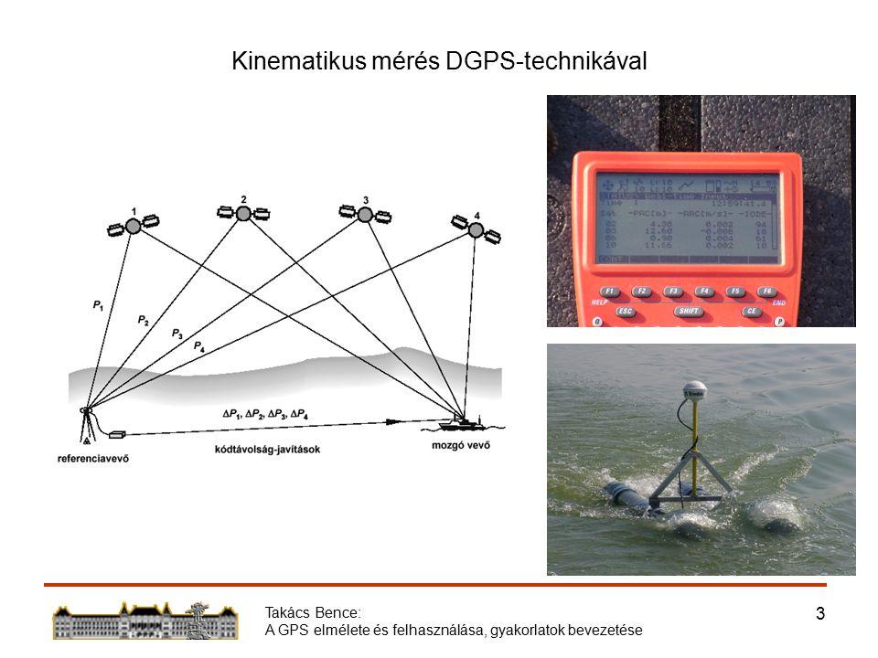 Takács Bence: A GPS elmélete és felhasználása, gyakorlatok bevezetése 3 Kinematikus mérés DGPS-technikával