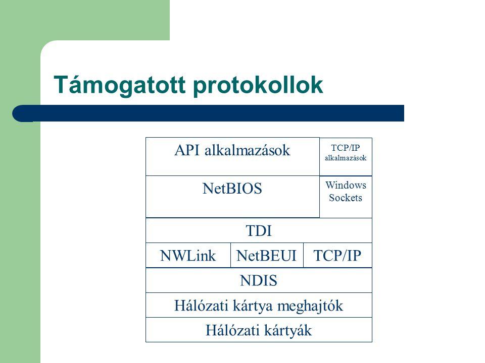 NWLink NetWare IPX SPX Az útvonalválasztók támogatják HW címek mint címek
