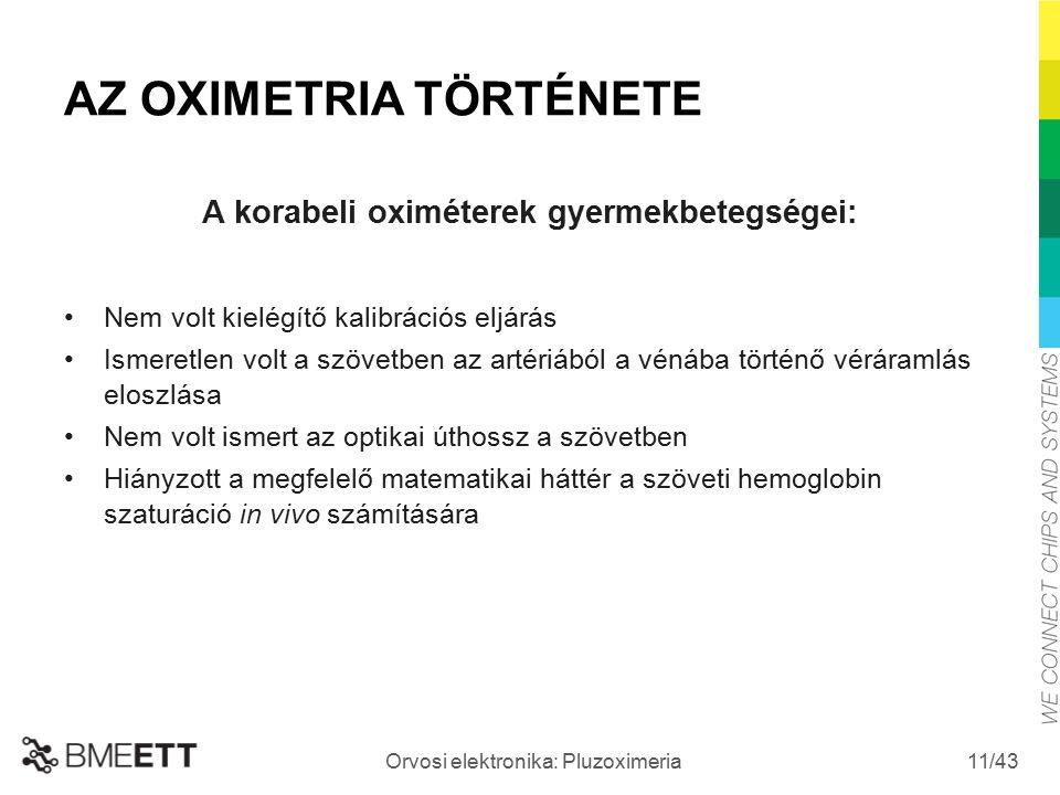 /43 Orvosi elektronika: Pluzoximeria 11 AZ OXIMETRIA TÖRTÉNETE A korabeli oximéterek gyermekbetegségei: Nem volt kielégítő kalibrációs eljárás Ismeret