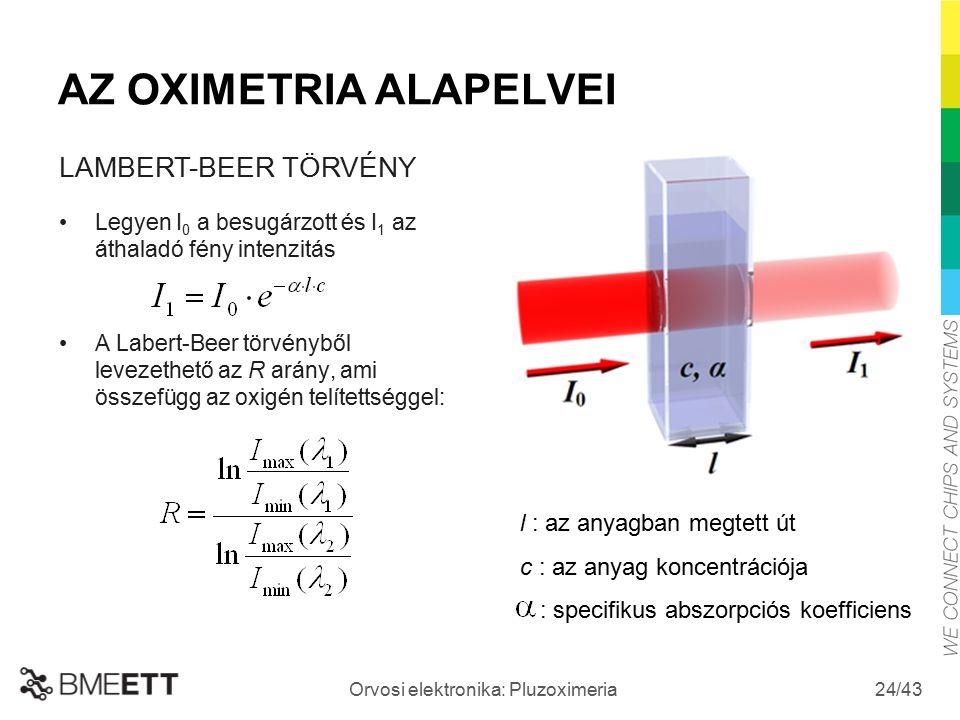 /43 Orvosi elektronika: Pluzoximeria 24 AZ OXIMETRIA ALAPELVEI Legyen I 0 a besugárzott és I 1 az áthaladó fény intenzitás A Labert-Beer törvényből le