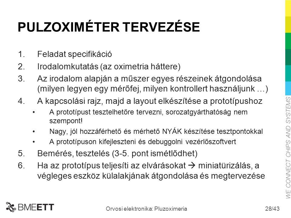 /43 Orvosi elektronika: Pluzoximeria 28 1.Feladat specifikáció 2.Irodalomkutatás (az oximetria háttere) 3.Az irodalom alapján a műszer egyes részeinek