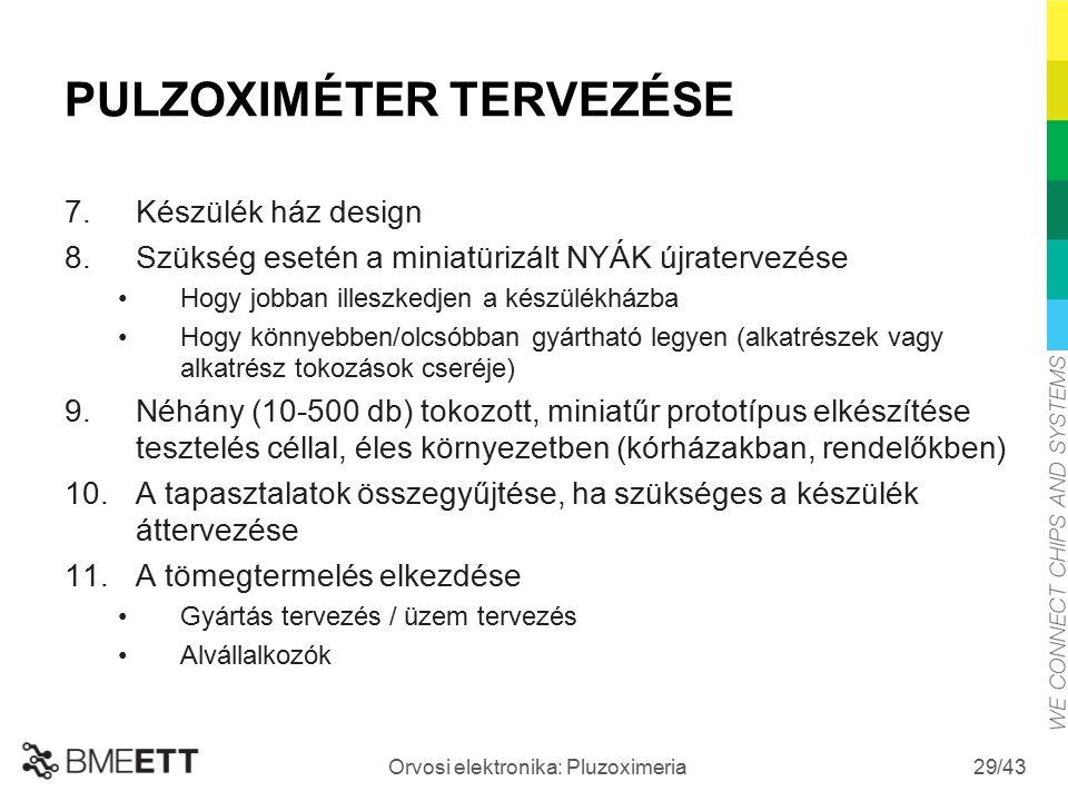 /43 Orvosi elektronika: Pluzoximeria 29 7.Készülék ház design 8.Szükség esetén a miniatürizált NYÁK újratervezése Hogy jobban illeszkedjen a készülékh