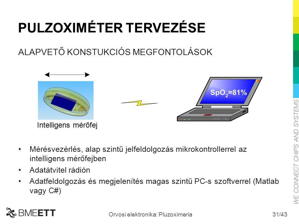 /43 Orvosi elektronika: Pluzoximeria 31 Mérésvezérlés, alap szintű jelfeldolgozás mikrokontrollerrel az intelligens mérőfejben Adatátvitel rádión Adat