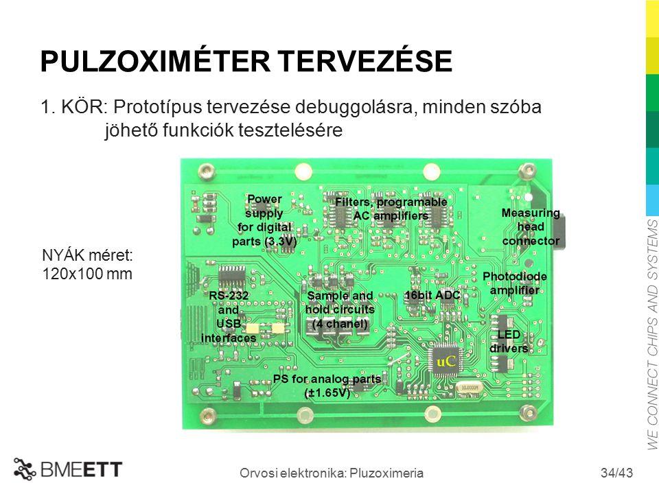 /43 Orvosi elektronika: Pluzoximeria 34 1. KÖR: Prototípus tervezése debuggolásra, minden szóba jöhető funkciók tesztelésére PULZOXIMÉTER TERVEZÉSE NY