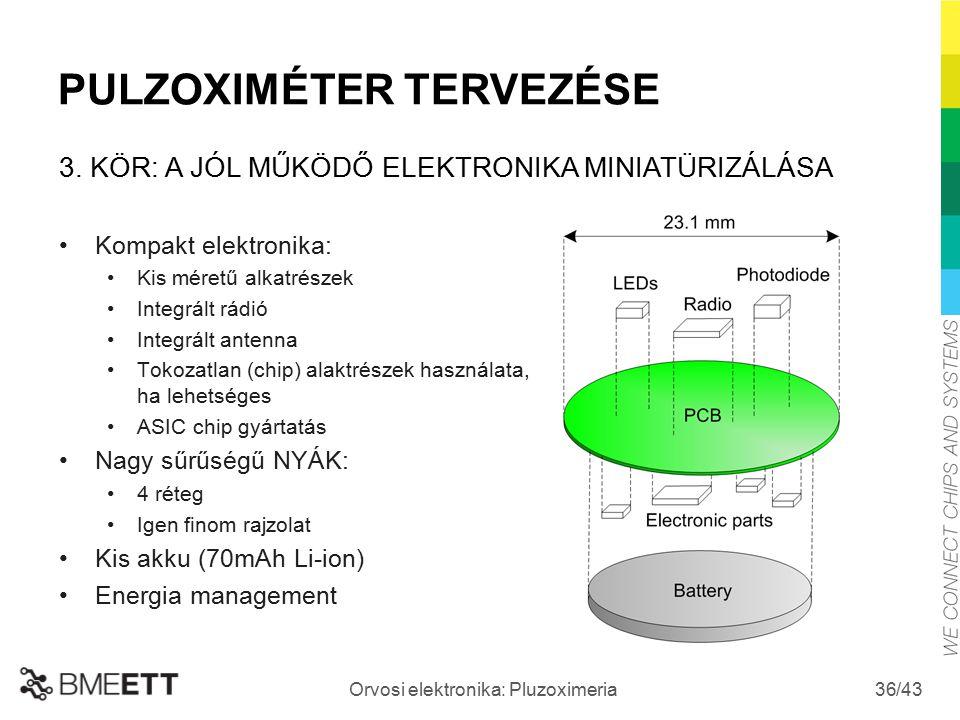 /43 Orvosi elektronika: Pluzoximeria 36 Kompakt elektronika: Kis méretű alkatrészek Integrált rádió Integrált antenna Tokozatlan (chip) alaktrészek ha