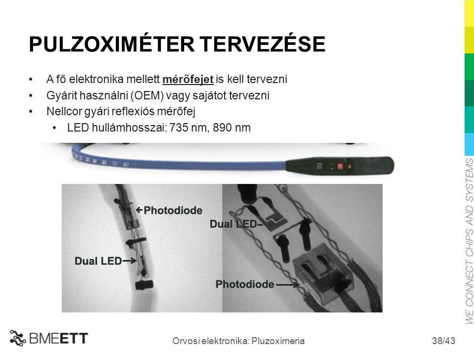 /43 Orvosi elektronika: Pluzoximeria 38 PULZOXIMÉTER TERVEZÉSE A fő elektronika mellett mérőfejet is kell tervezni Gyárit használni (OEM) vagy sajátot