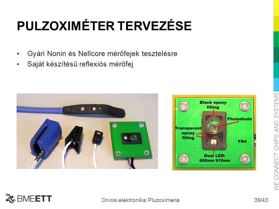 /43 Orvosi elektronika: Pluzoximeria 39 PULZOXIMÉTER TERVEZÉSE Gyári Nonin és Nellcore mérőfejek tesztelésre Saját készítésű reflexiós mérőfej